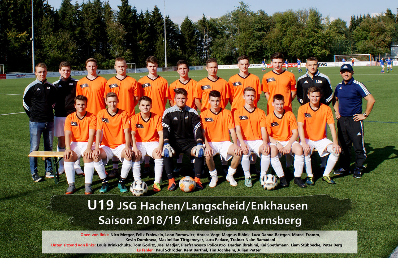 TEAM U19 2018